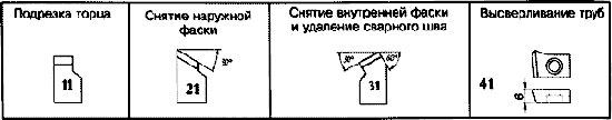 """РЕЗЦЫ К МАШИНЕ """"Мангуст-2"""""""