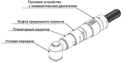 Пневматическая машина ПВЛ-к