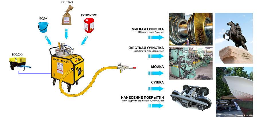 http://www.toolcom.ru/upload/medialibrary/87a/87aa06e013b2bc7efd618498328cab89.jpg